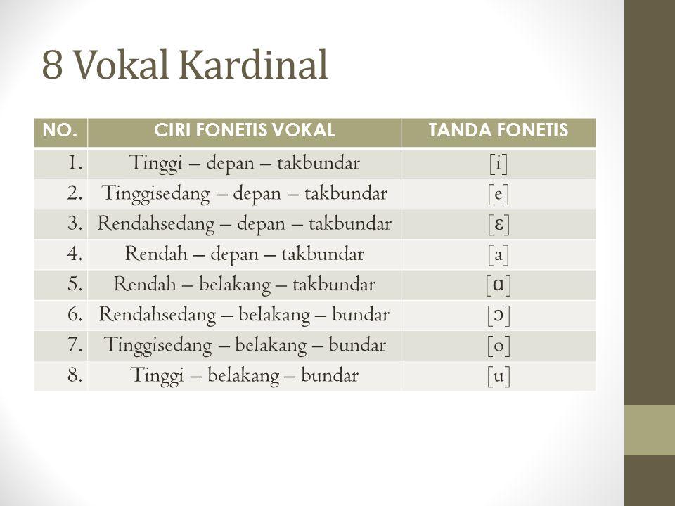 8 Vokal Kardinal 1. Tinggi – depan – takbundar [i] 2.